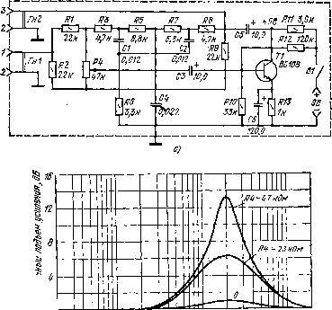 PS Схема, реализующая точно